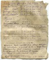 23. ID EMB_005 East Mersea Post - Army Duty Roster. 16 December 1916 to 19 December 1916.
